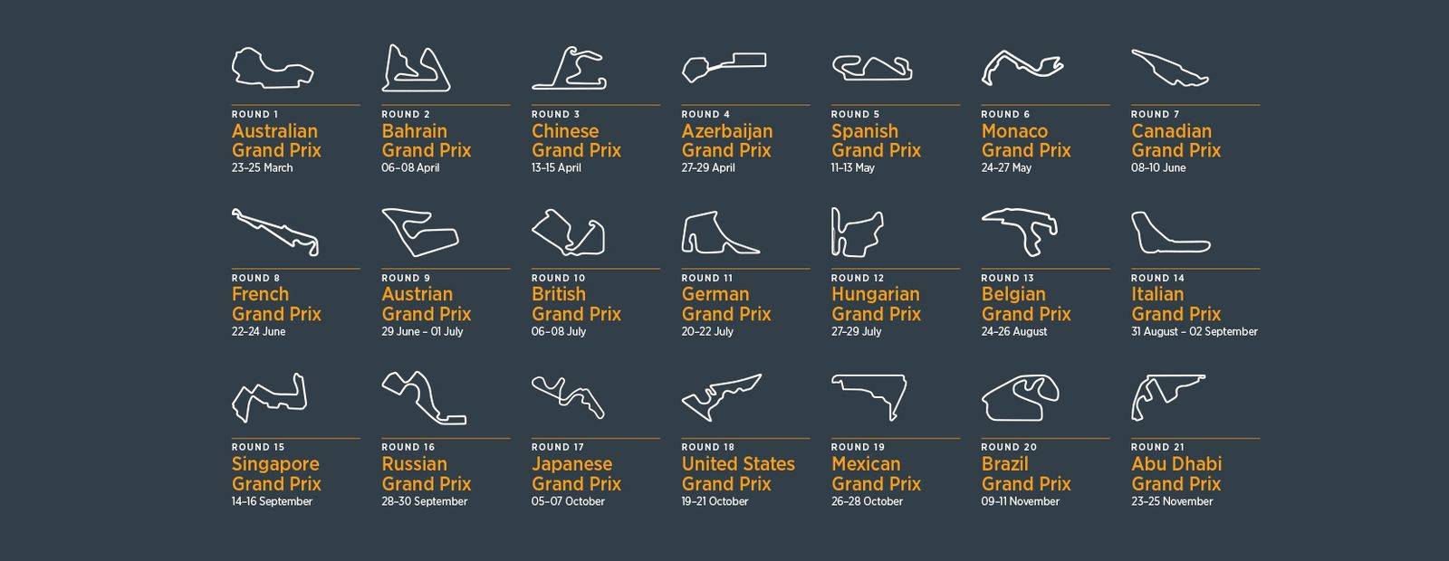 McLaren Racing - 2018 F1 toolkit
