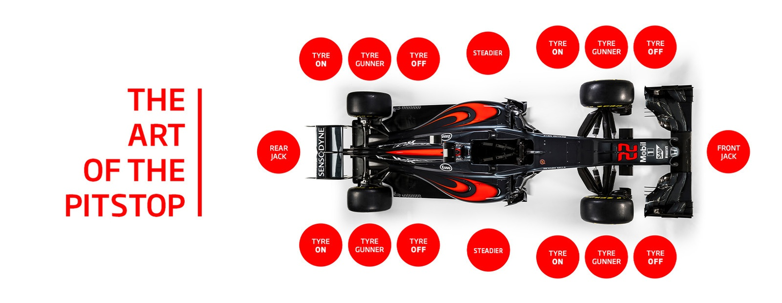 Mclaren X 1 >> McLaren Formula 1 - The Art of the F1 Pitstop