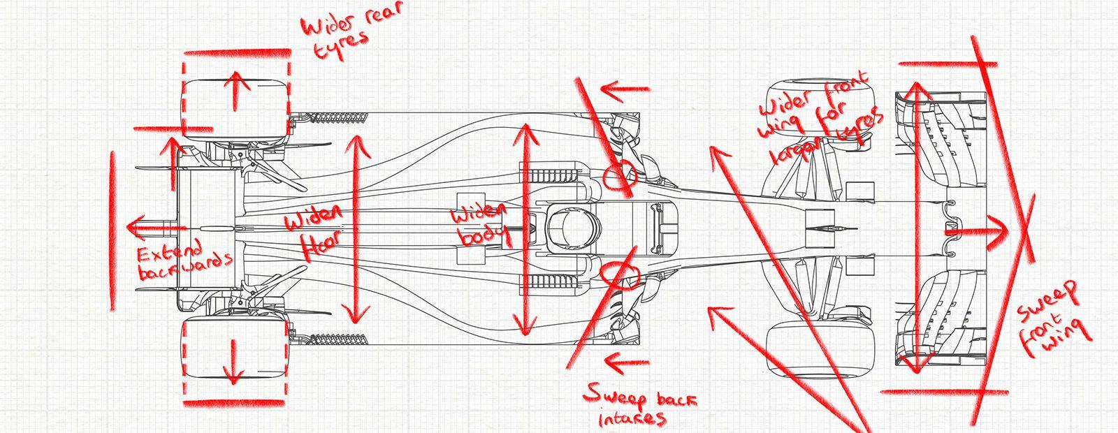 McLaren Formula 1 - McLaren-Honda MCL32 Technical Specification