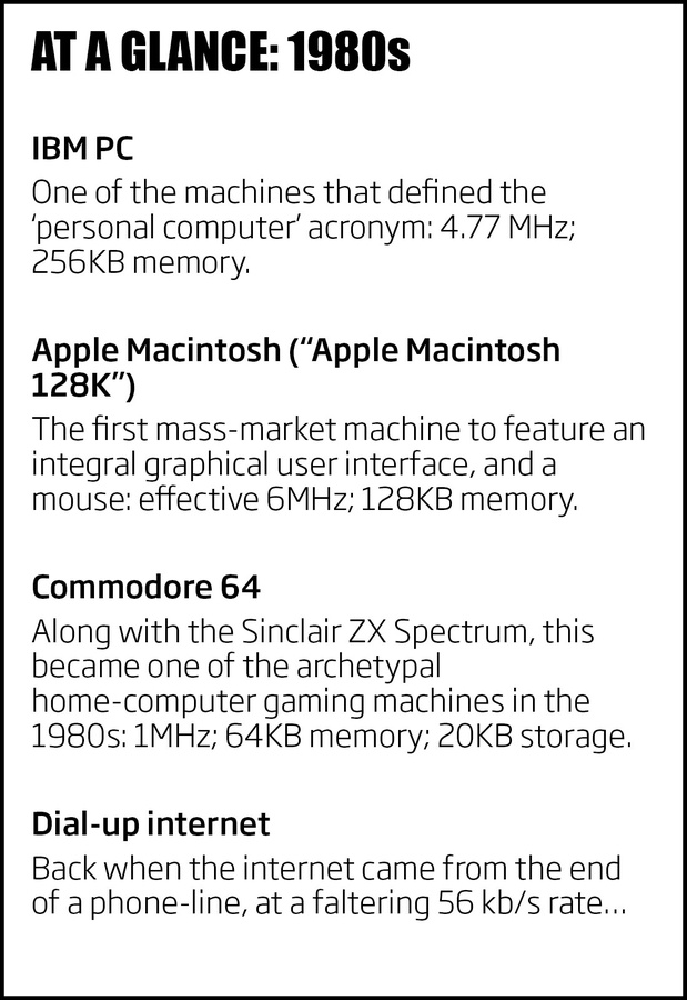 McLaren Formula 1 - A brief history of computing in Formula 1