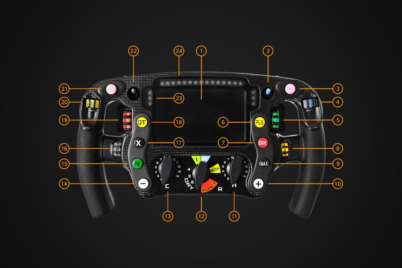 McLaren Formula 1 - Steering wheels: Indy vs F1
