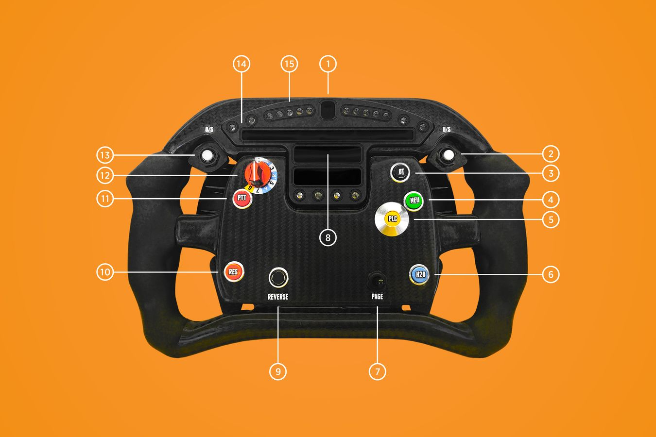 DW12 Indycar Steering Wheel 1 Small Readout Indicates Gear Typically Drivers Swap Between Fifth And Sixth At Indy Depending On Conditions 2