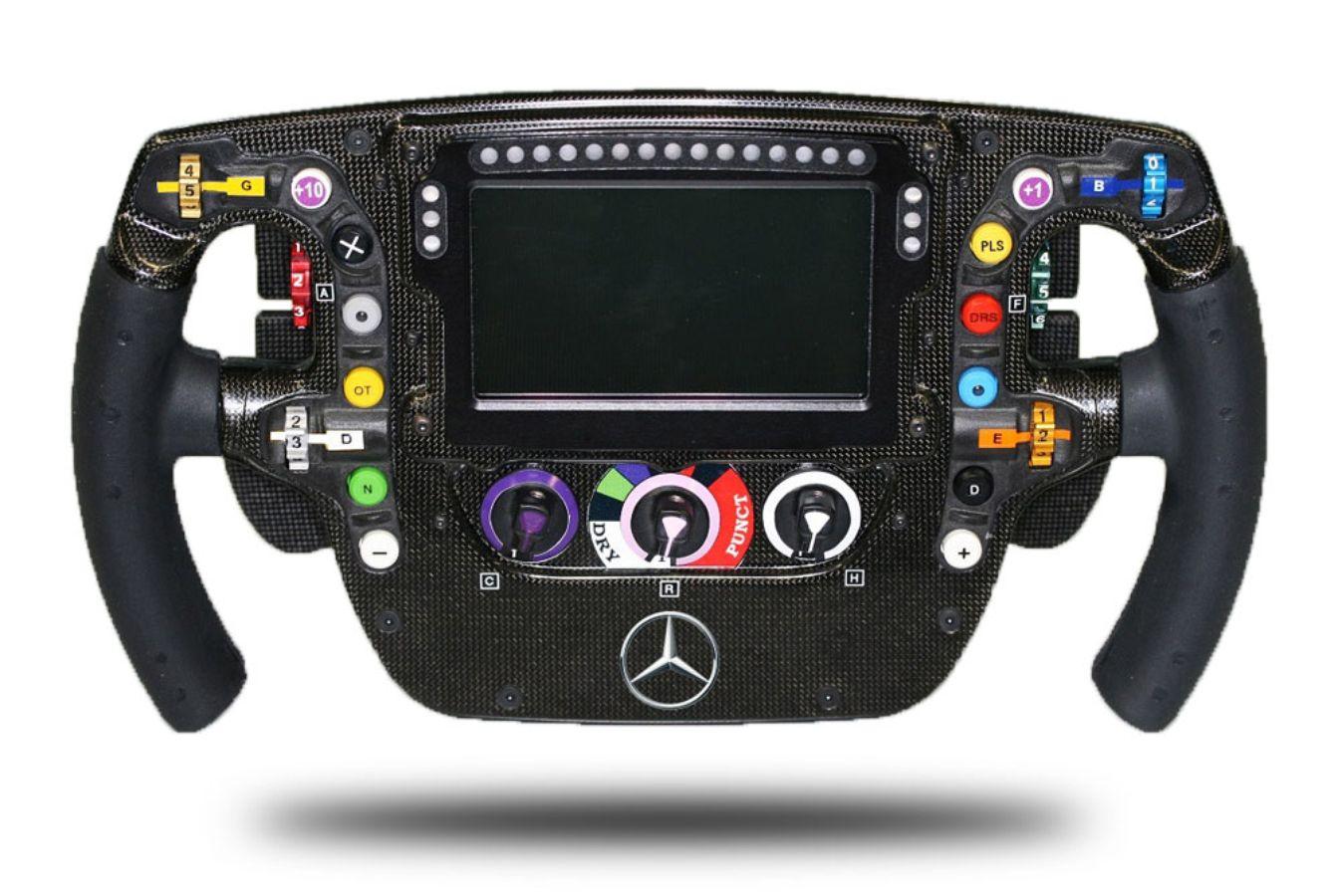 Mclaren Formula 1 Through The Ages Steering Wheels